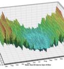 Результаты моделирования энергопотребления зданием
