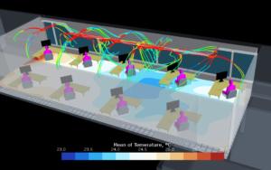 Математическое моделирование офисного помещения