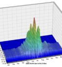 Анализ энергоэффективности систем холодоснабжения