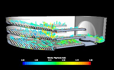 Анализ микроклимата помещения зрительного зала