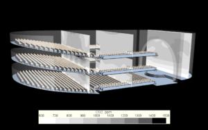 Результаты моделирования театра