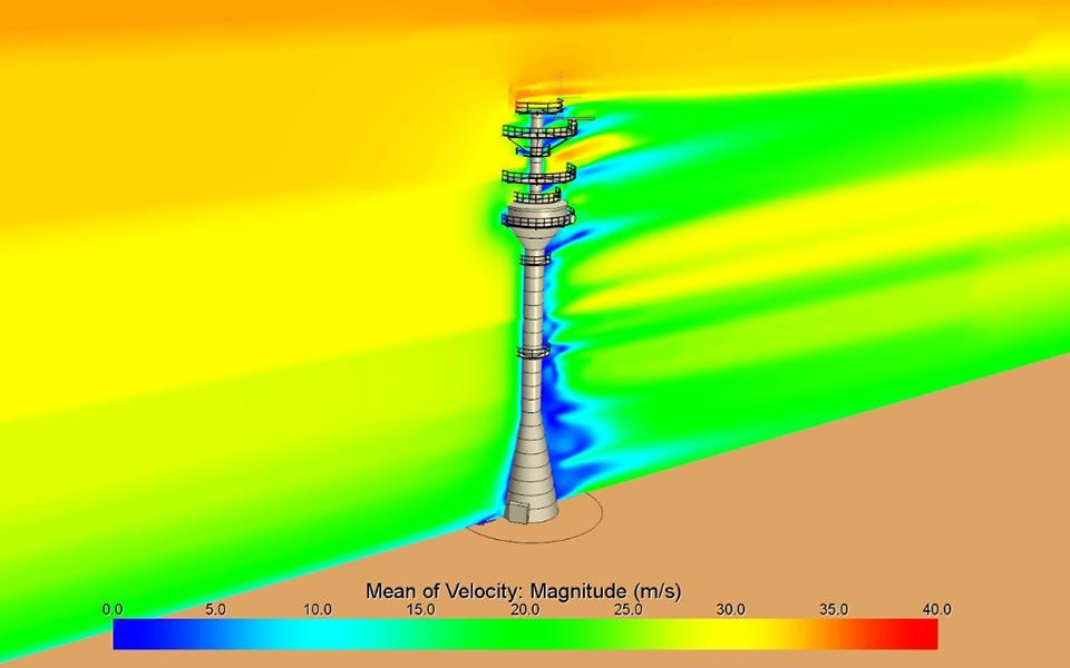 Картинки по запросу Аэрогидродинамика строительство