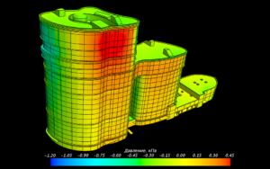 Распределение давлений на поверхности здания