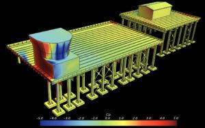 Аэродинамический расчет - коэффициент давления