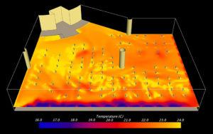 Расчет вентиляции больших помещений - температура