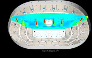Моделирование арены - скорости