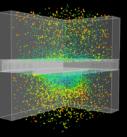 Движение частиц воздуха при свободной конвекции